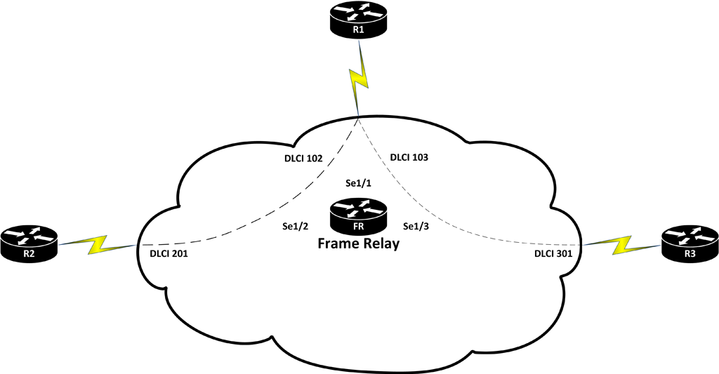 Home Network Diagram With Switch And Router