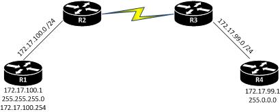 Proxy ARP | NetworkJutsu